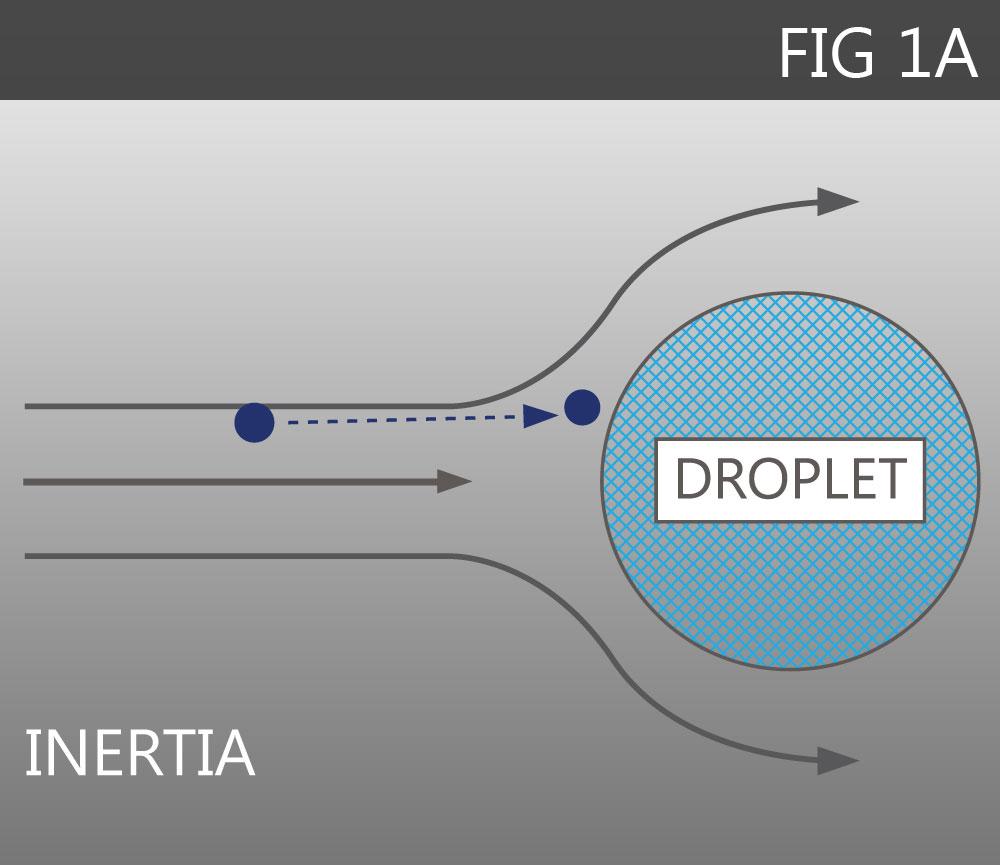 1a-inertia-fS-1a