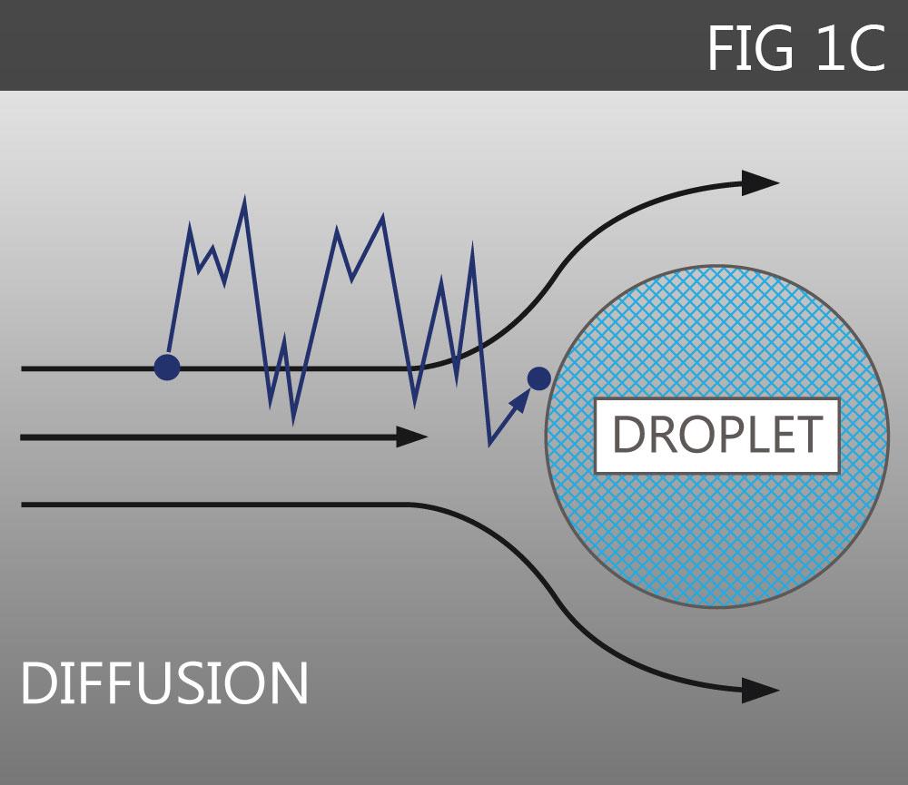 1c-Diffusion-fS-1c