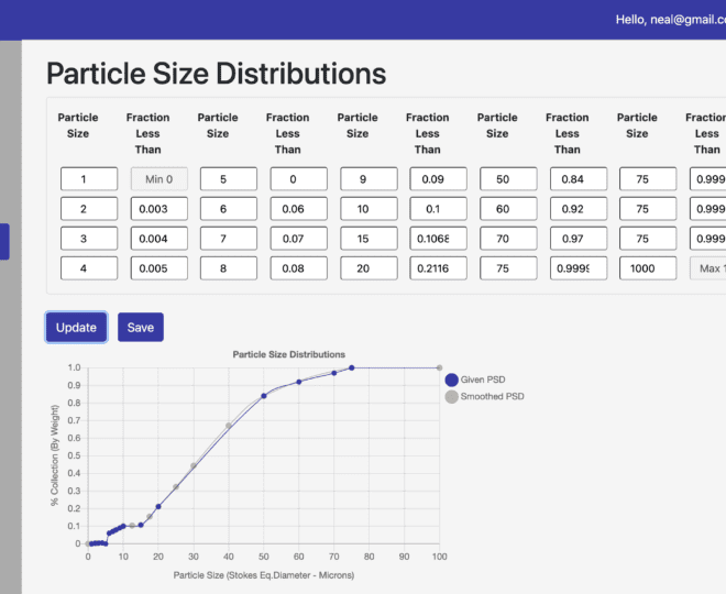 The dashboard for HECyclone Calculator, a new cloud-based sizing cyclone software, with an example of a Particle Size Distribution calculation.